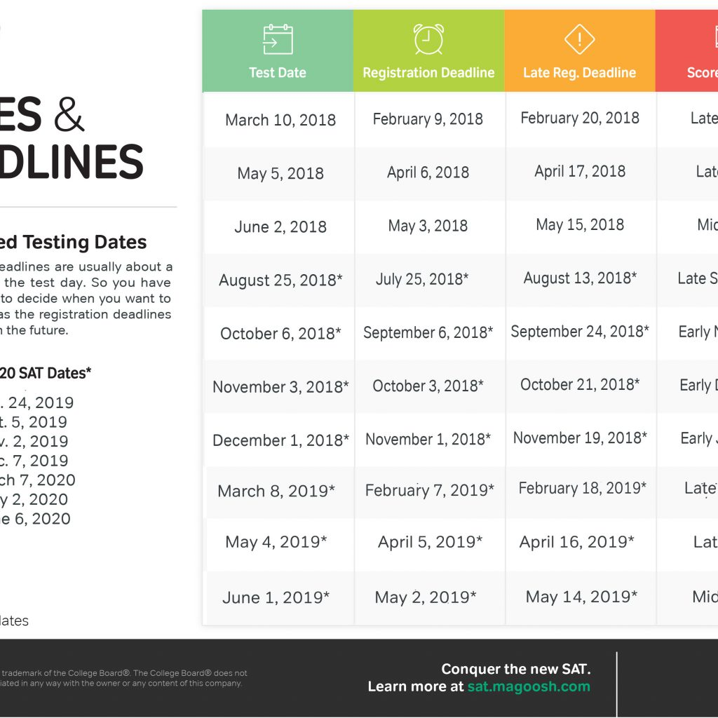 2019 School Year Calendar Nyc With 2016 Sat Test Dates Your Best Date 2017
