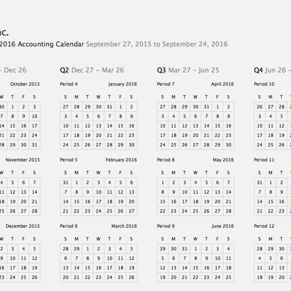 Apple Fiscal Year 2019 Calendar With Where Can I See ITunes Connect Without Access To