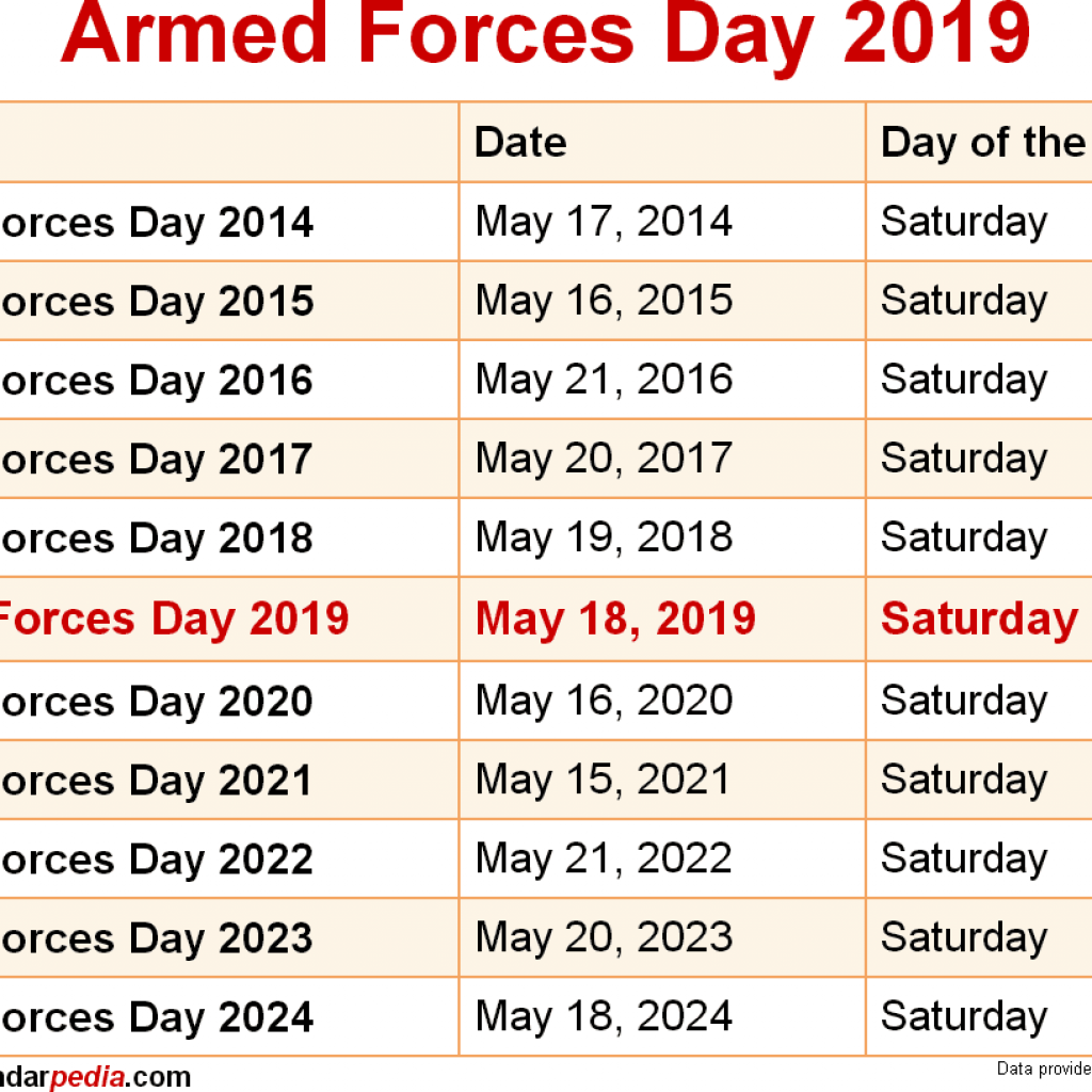 Army Fiscal Year 2019 Calendar With When Is Armed Forces Day 2020 Dates Of