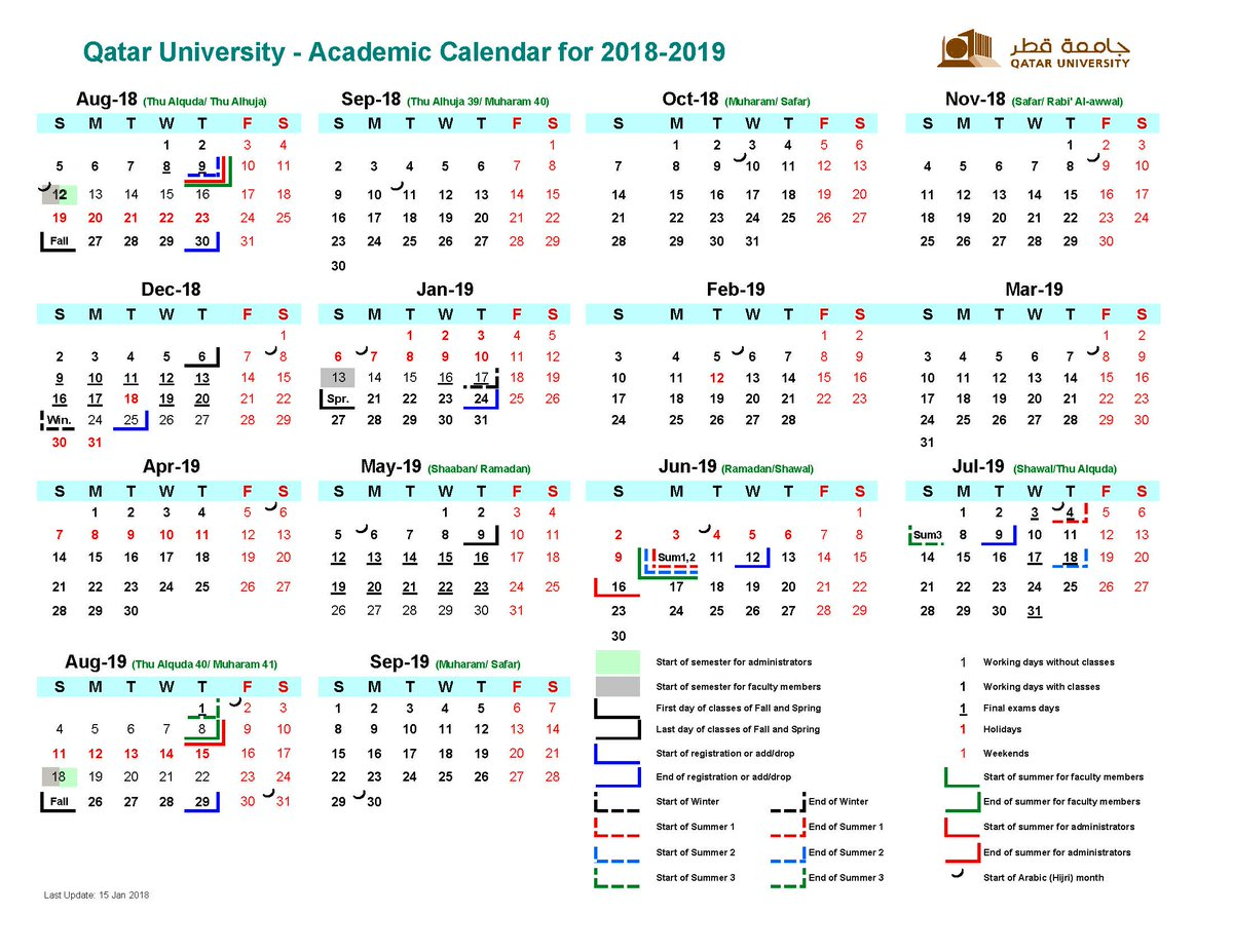 Calendar For Year 2019 Qatar With Central Lab Unit On Twitter University Academic