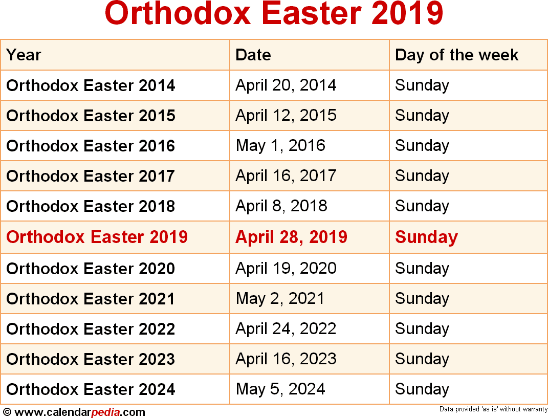 Calendar Year Same As 2019 With When Is Orthodox Easter 2020 Dates Of