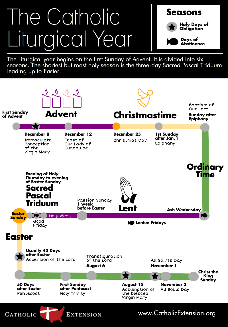 Catholic Calendar Year 2019 With The Liturgical Explained Extension
