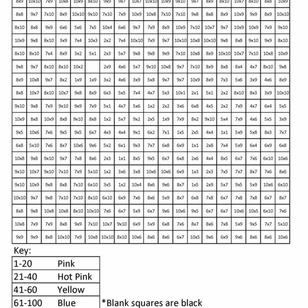 Christmas Coloring Squared With Color By Multiplication Worksheets For All Download And