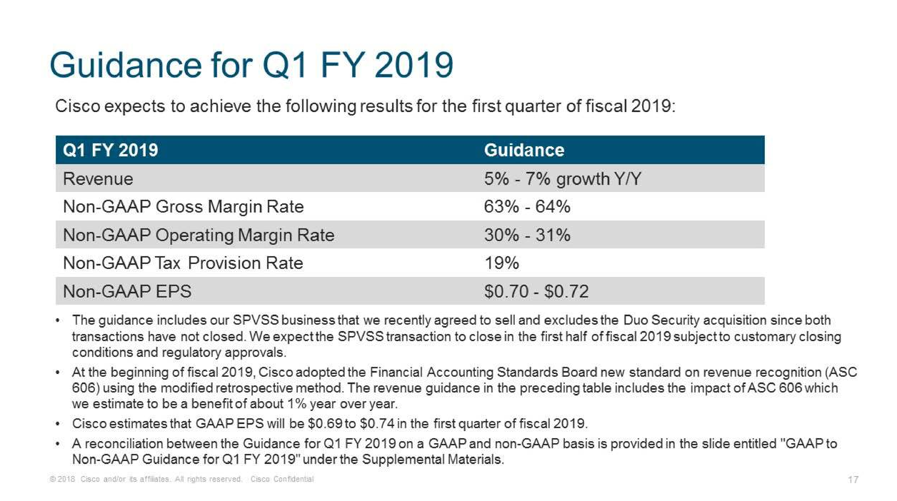 Cisco Fiscal Year Calendar 2019 With Is Still A Good Buy For Dividend Growth Investor
