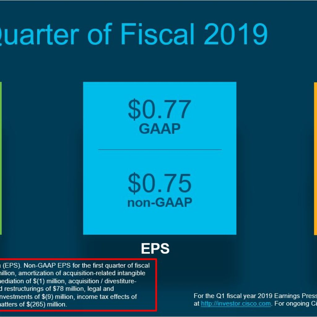 Cisco Fiscal Year Calendar 2019 With Systems Inc Investor Relations Financial Info