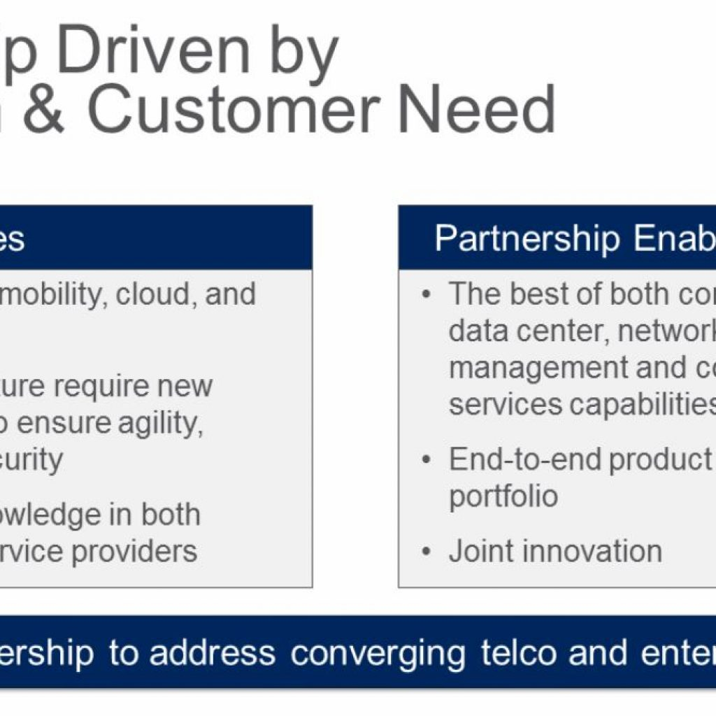 Cisco Fiscal Year Calendar 2019 With The Mobile Network Ericsson Collaboration Ongoing Questions