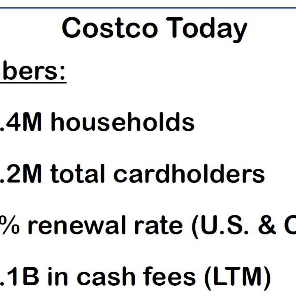 Costco Fiscal Year 2019 Calendar With Will Distribute A Special Dividend This