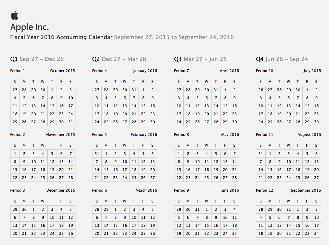Fiscal Year 2019 Accounting Calendar With Where Can I See ITunes Connect Without Access To