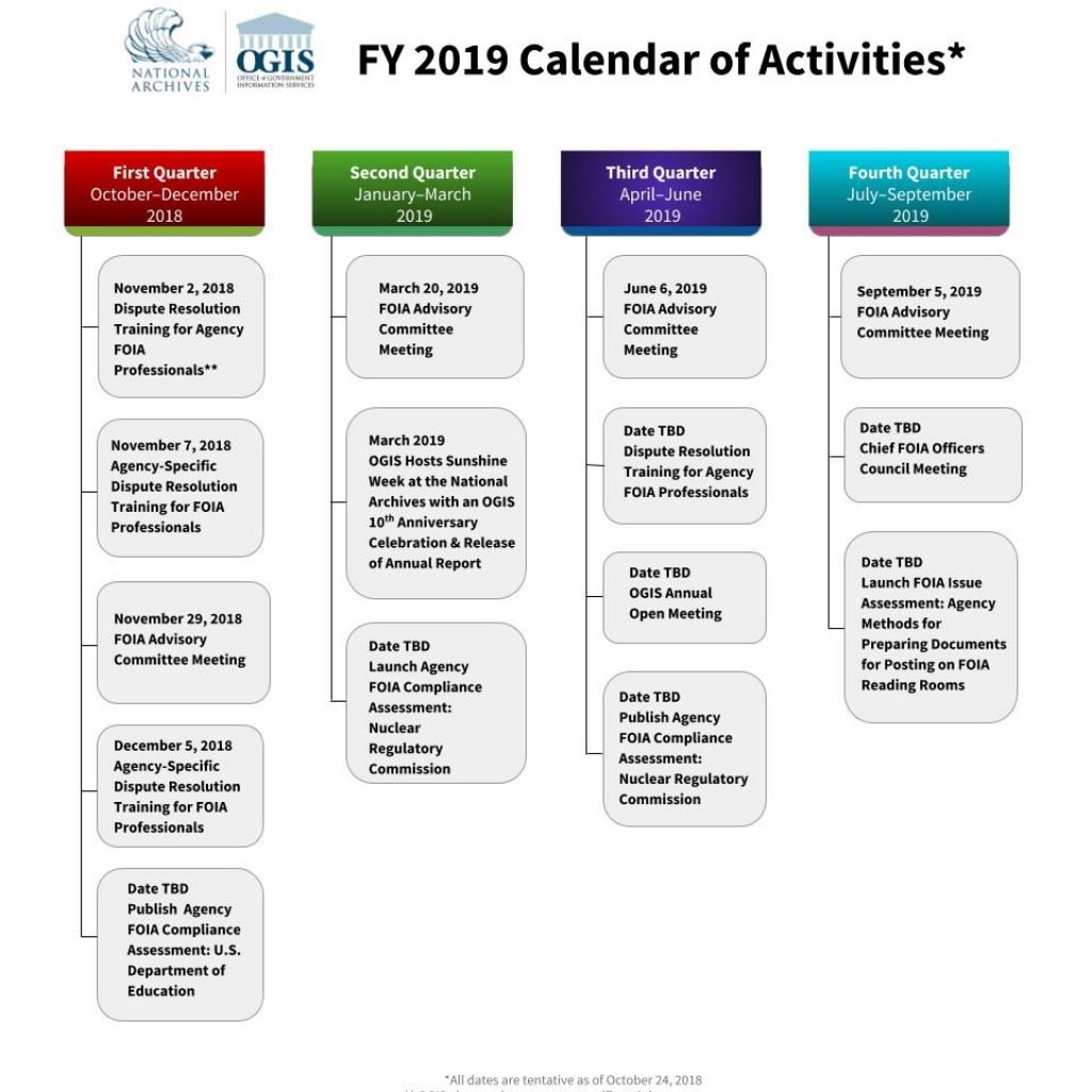 Government Fiscal Year 2019 Calendar With National Archives