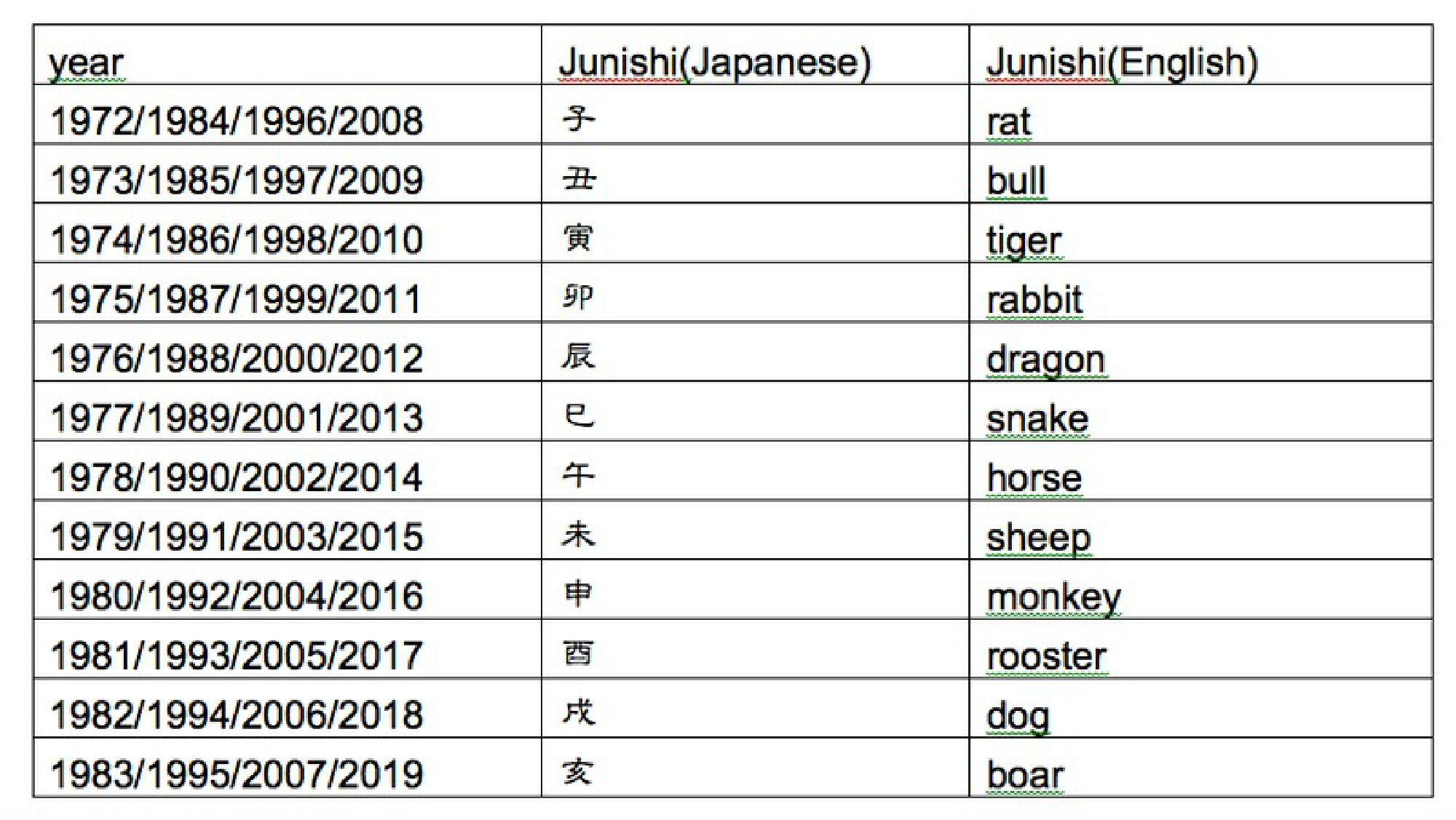 Japanese Calendar Year 2019 With Junishi The Unknown Aspect Of Zodiac Komaba Times