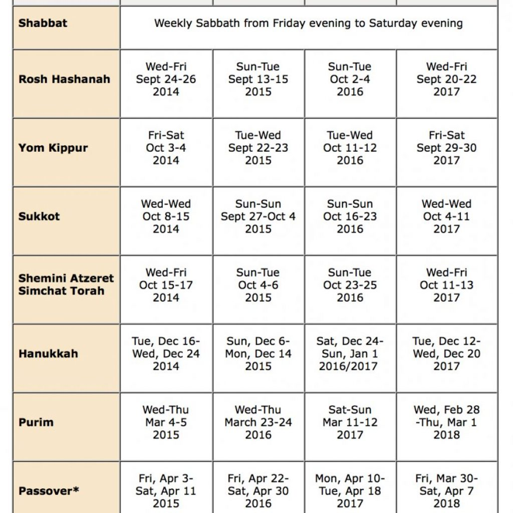 Jewish Calendar Year 2019 With Of Holidays Religious And Spiritual Life