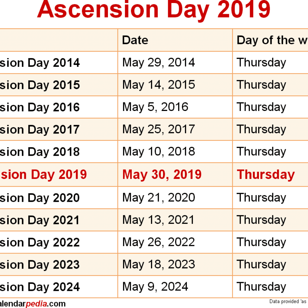 Lcms Church Year Calendar 2019 With When Is Ascension Day 2020 Dates Of