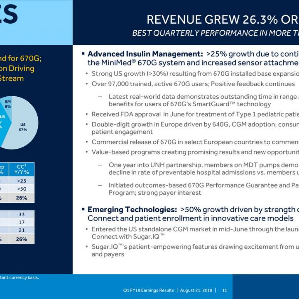 Medtronic Fiscal Year 2019 Calendar With Plc Q1 Results Earnings Call Slides