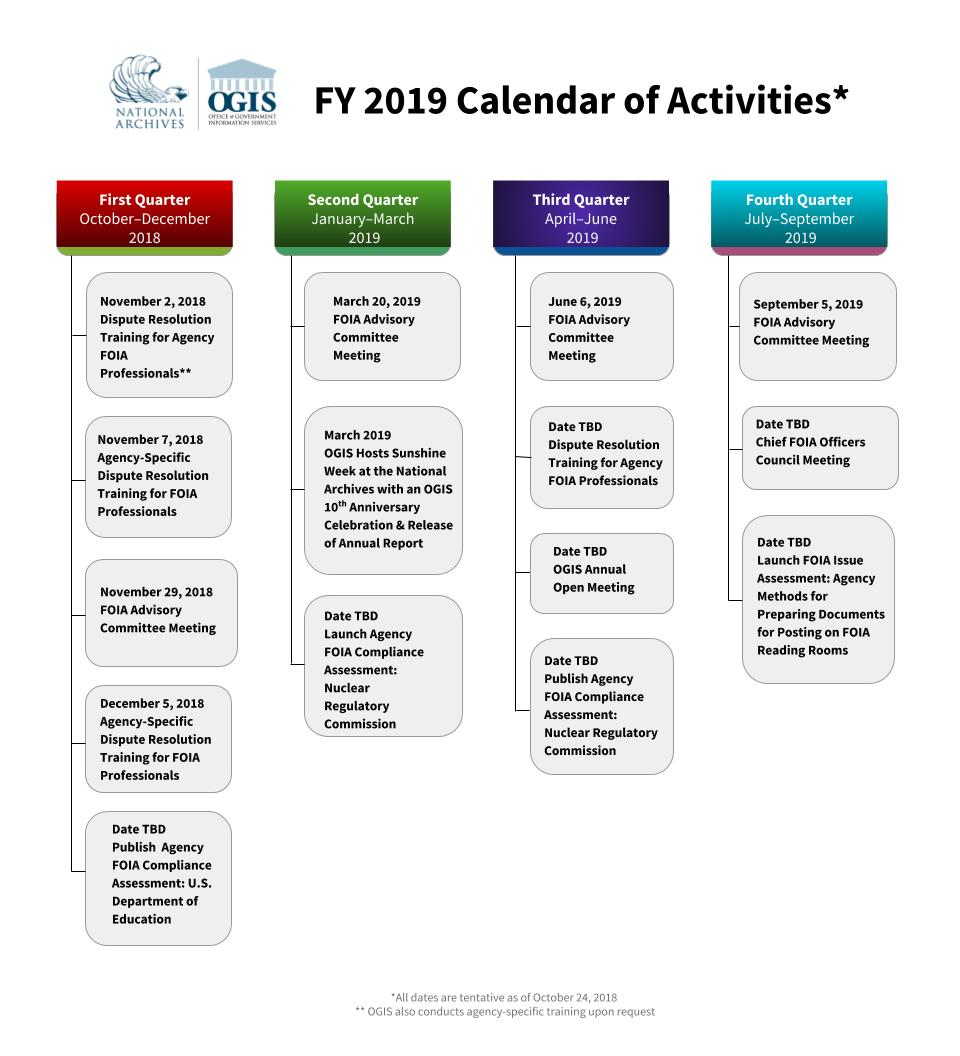 Military Fiscal Year 2019 Calendar With National Archives