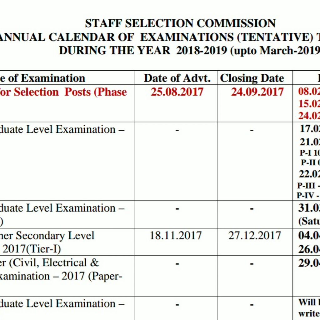 ssc-year-calendar-2019-with-ssc-2018-19-vacancy-cgl-notification-youtube