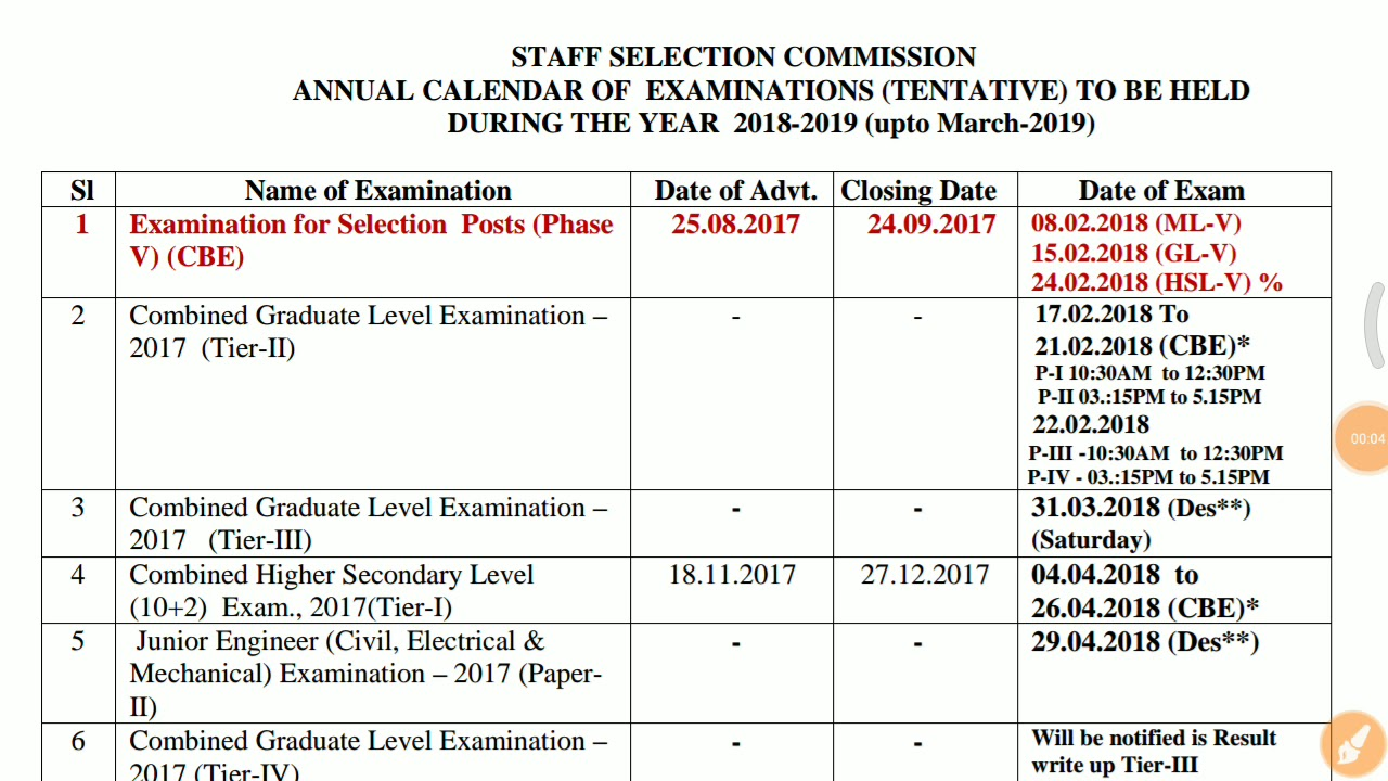 Ssc Year Calendar 2019 With SSC 2018 19 VACANCY CGL Notification YouTube