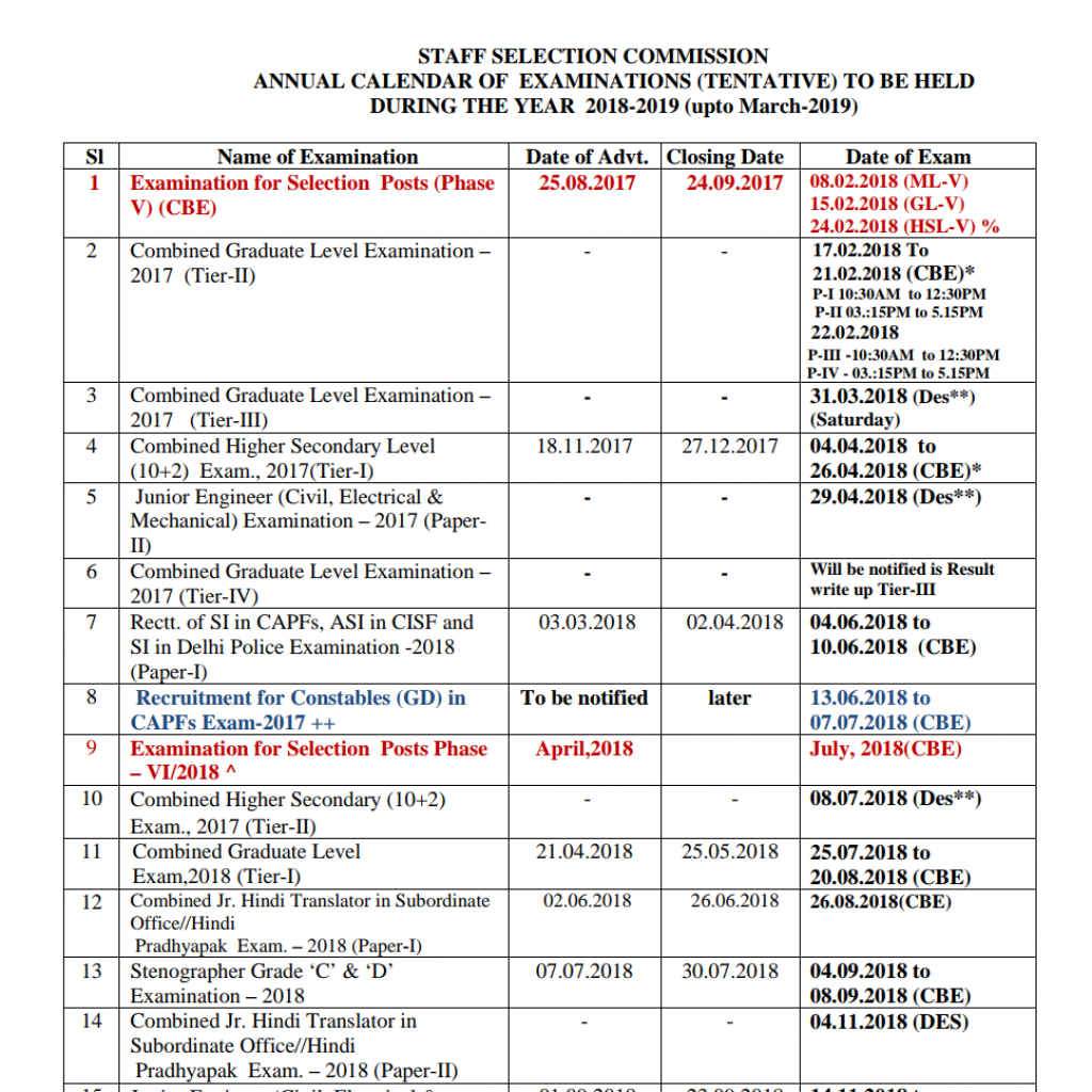 Ssc Year Calendar 2019 With SSC ANNUAL CALENDAR OF EXAMINATIONS TENTATIVE TO BE HELD DURING