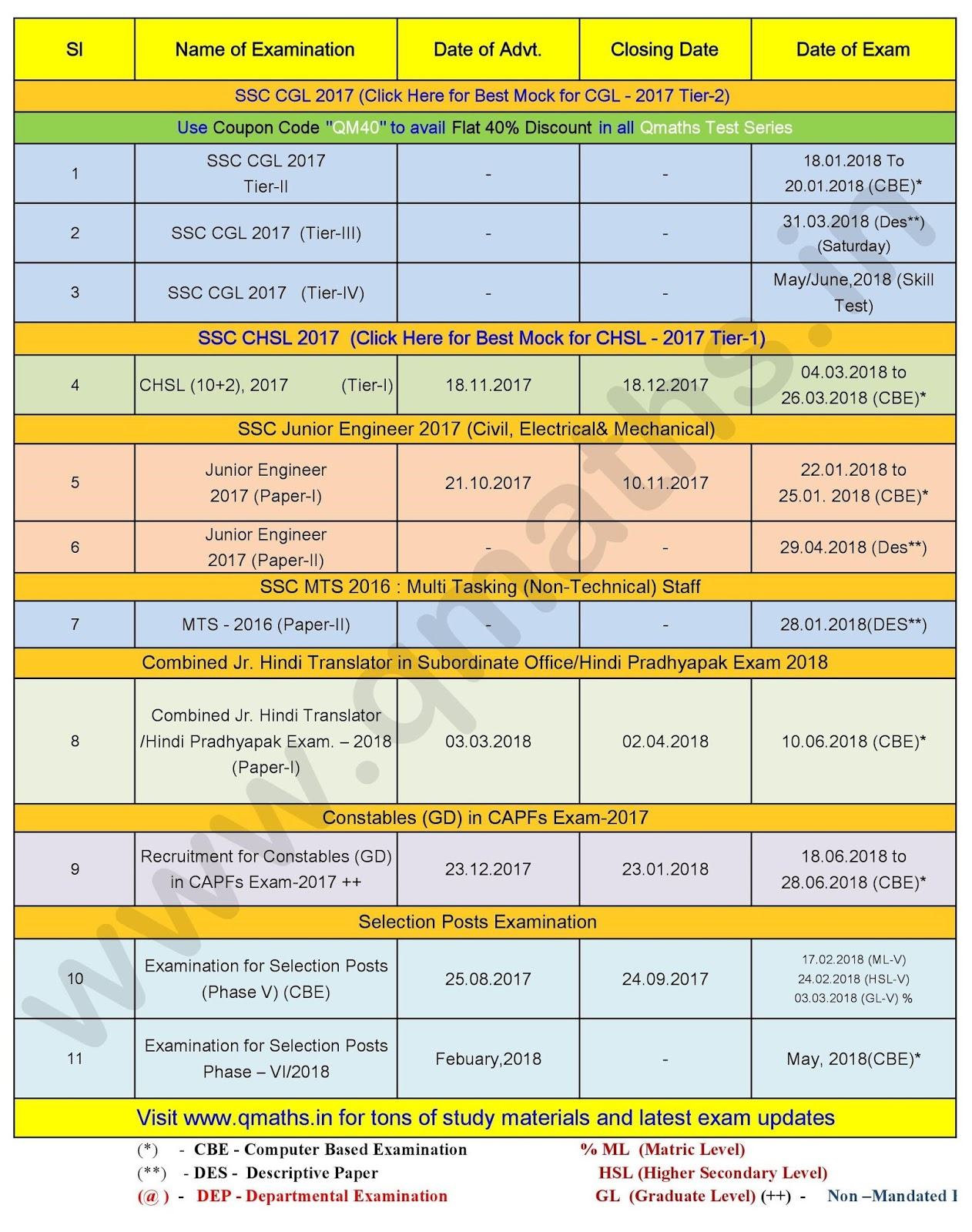 Ssc Year Calendar 2019 With SSC Upcoming Exam Schedule 2018 19 PDF Download QMaths