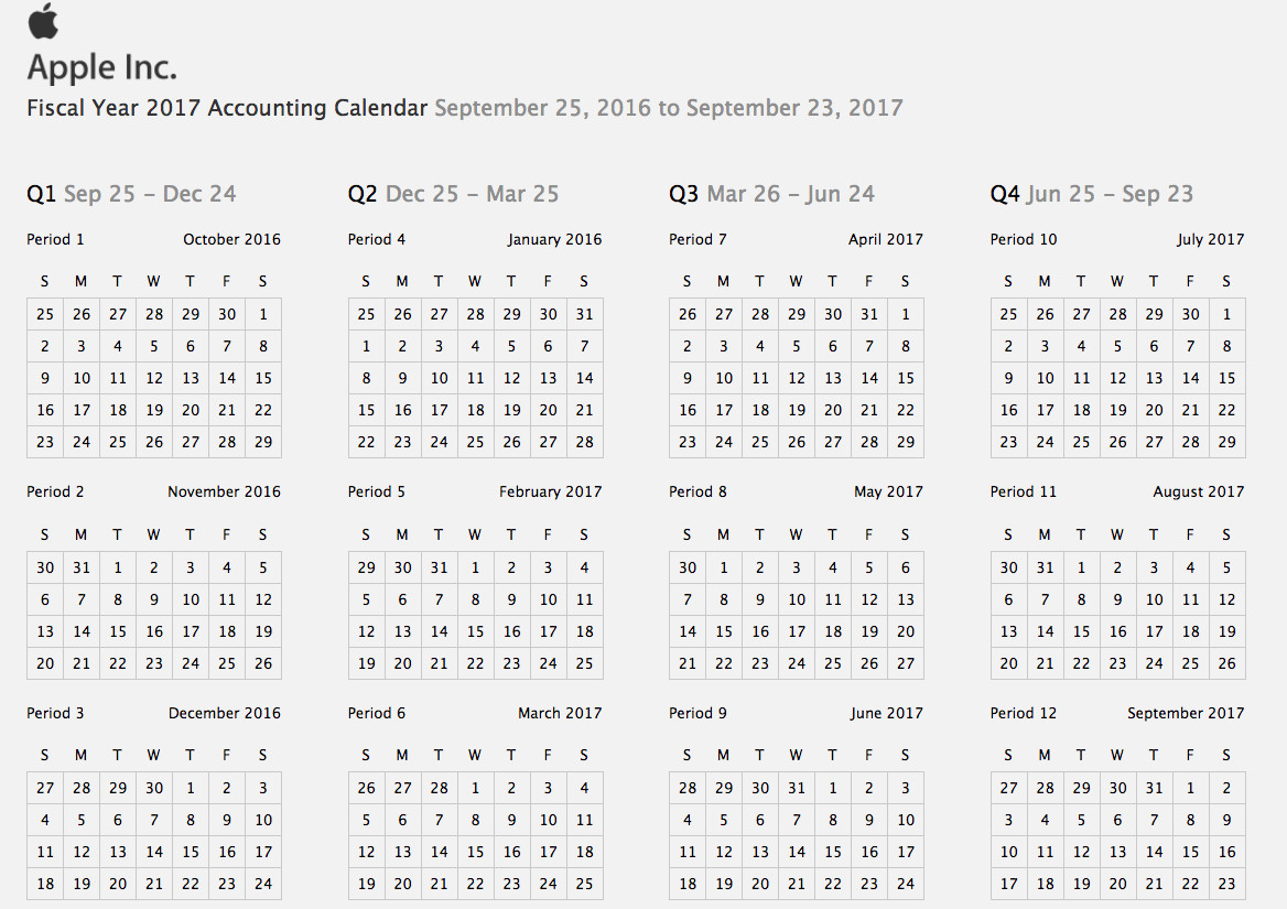 Us Fiscal Year 2019 Calendar With Where Can I See ITunes Connect Without Access To