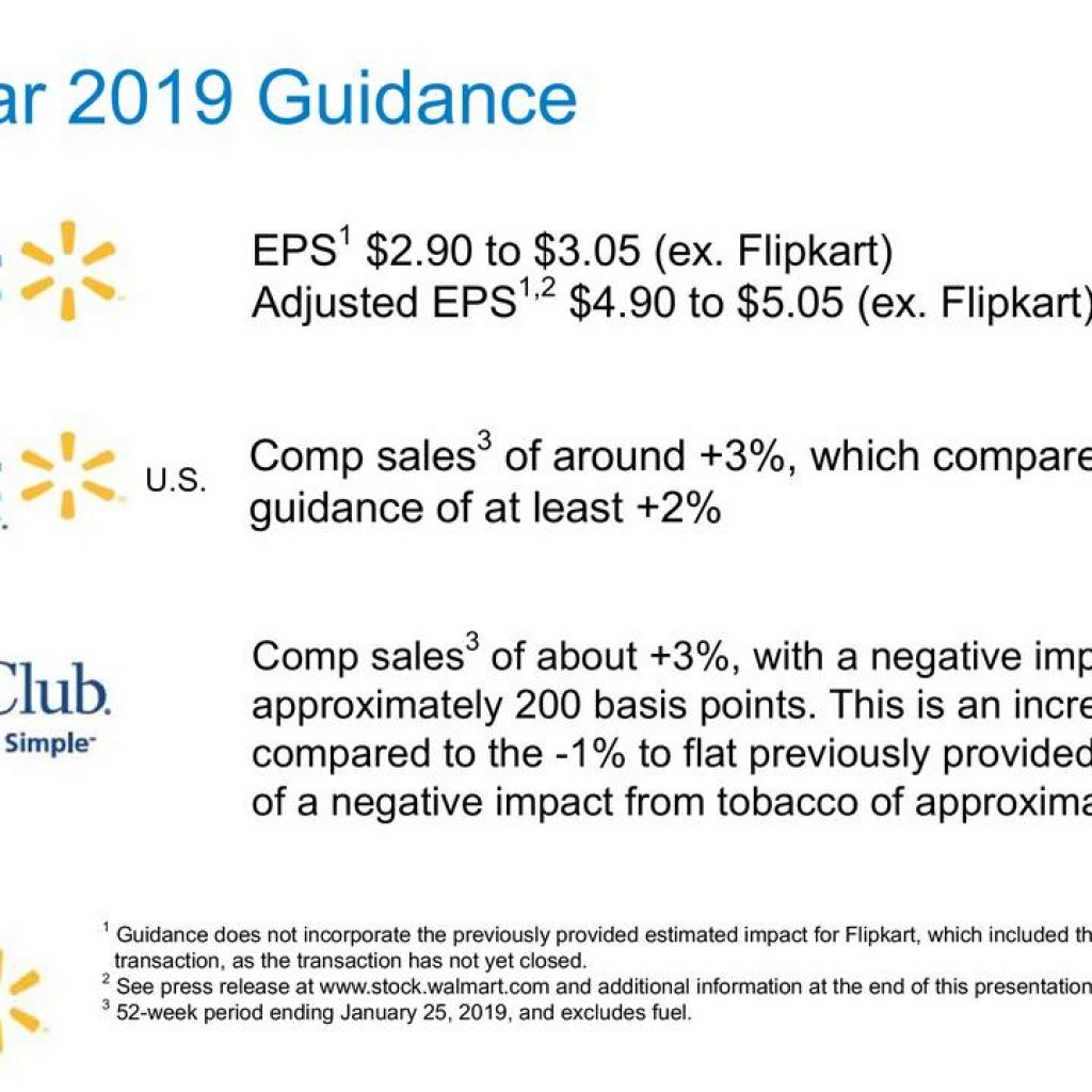 Walmart Fiscal Year 2019 Calendar With Inc 2018 Q2 Results Earnings Call Slides
