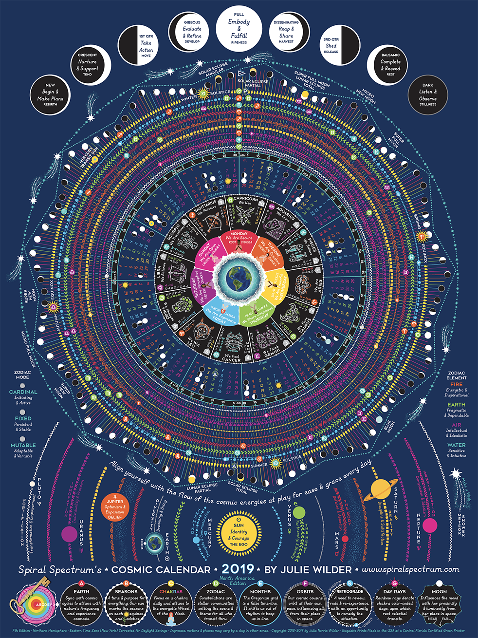 Year Of Grace Calendar 2019 With Cosmic Spiral Spectrum