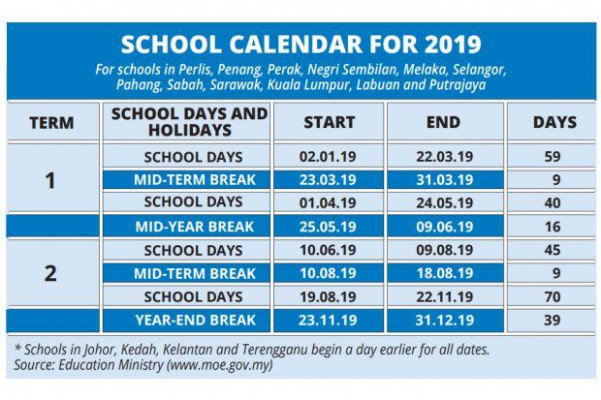 14 school days and 14 holidays for next year - Nation | The Star Online - Calendar For Next Year 2019