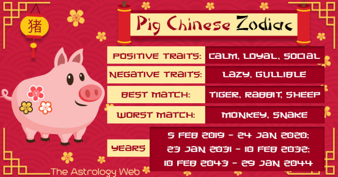 Chinese Zodiac Predictions 16 : How Does Your Animal Horoscope ...