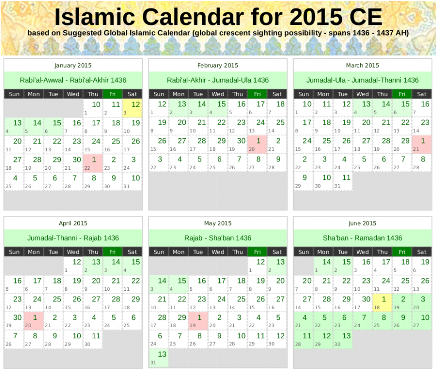 Islamic Calendar for 14 CE (14 – 14 AH) – Alhabib's Blog – Islamic Hijri Calendar Year 2019 Ce