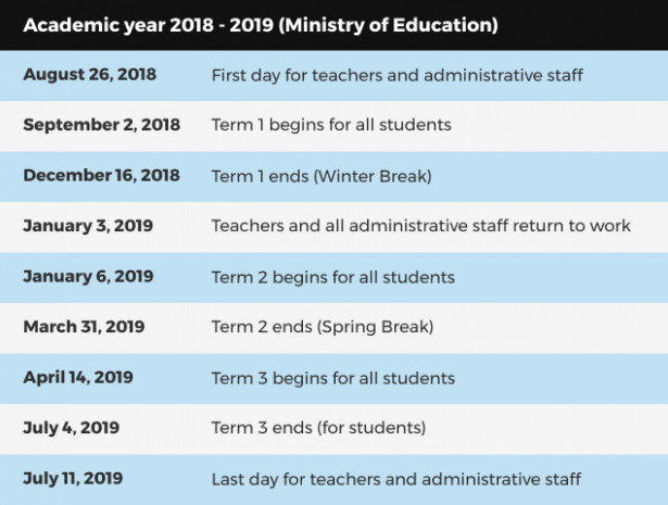 Official UAE school calendar for 18-18 – Calendar For Year 2019 Qatar