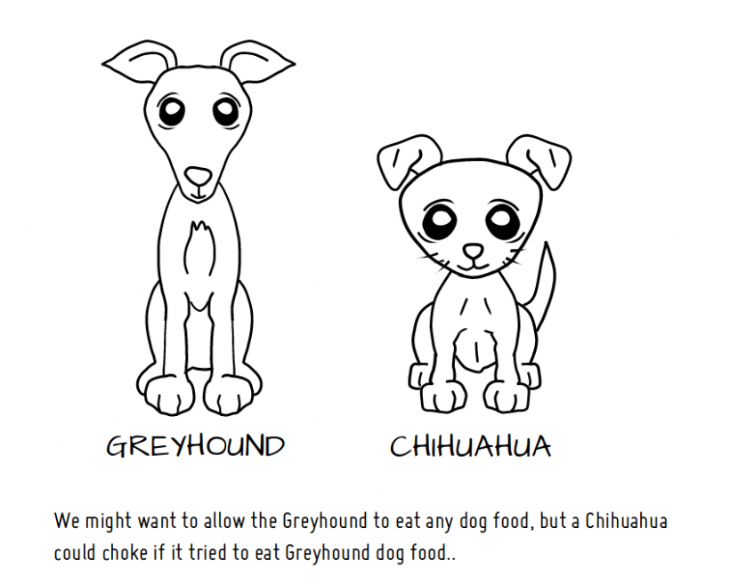 selinux, cats, dogs and a colouring book.
