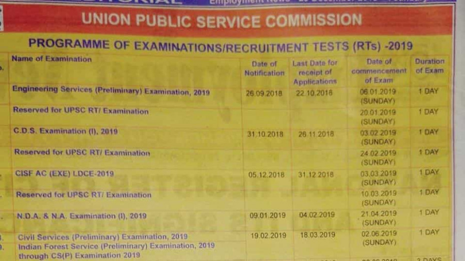 UPSC Calendar 17 released, check the important exam dates ...