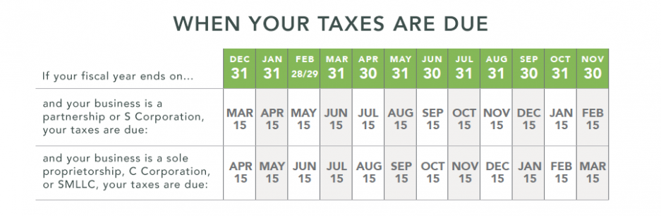 When are 20 Tax Returns Due? Every Date You Need to File Business ..