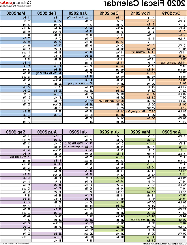Federal Government Fiscal Year 2020 Calendar 0gdr Fiscal Calendars 2020 Free Printable Pdf Templates