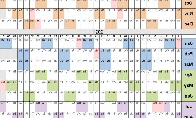 Federal Government Fiscal Year 2020 Calendar 9ddf Fiscal Calendars 2021 Free Printable Pdf Templates