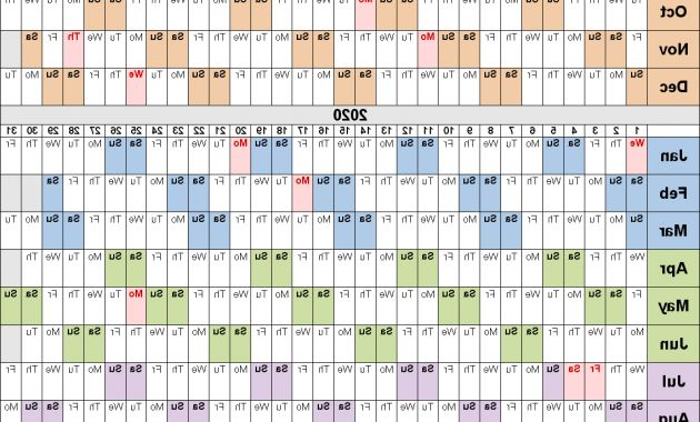 Federal Government Fiscal Year 2020 Calendar J7do Fiscal Calendars 2020 Free Printable Pdf Templates