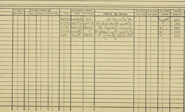 Month at A Glance Tldn File Management Of Dairy Plants 1921