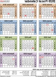 Printable Federal Government Fiscal Year 2020 Calendar 9fdy Fiscal Calendars 2020 Free Printable Pdf Templates