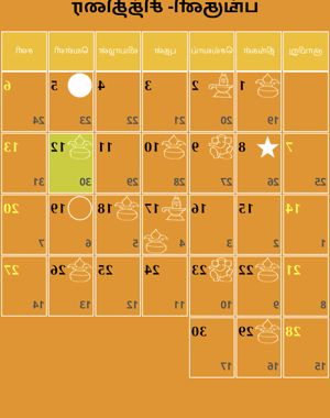Tamil Monthly Calendar 87dx Tamil Calendar 2019 On the App Store
