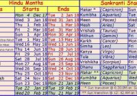 17 Hindu Calendar with Tithi | Tyohar, Holidays, Festivals ..