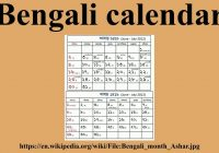 2019 Year Bengali Calendar With YouTube
