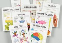 Biology Coloring Books for Biology and Life Science – biology coloring book