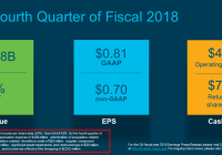Cisco Reports Fourth Quarter and Fiscal Year 14 Earnings   The Network – Cisco Fiscal Year Calendar 2019
