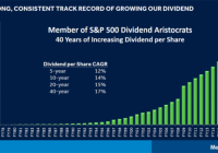 Medtronic PLC: Continuing 13  Years of Dividend Hikes – Medtronic Fiscal Year 2019 Calendar