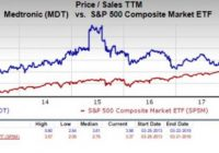Should Value Investors Consider Medtronic (MDT) Stock Now? – March ..
