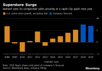 Walmart Fiscal Year 2019 Calendar With Sees U S Sales Expansion Chugging Along Next Bloomberg
